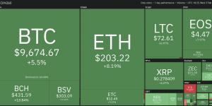 hol és hogyan lehet bitcoinokat keresni